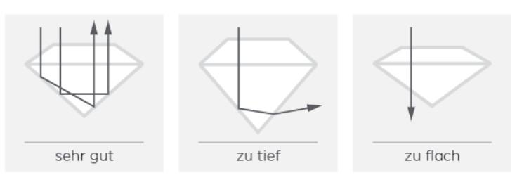 diamant-qualitat-1
