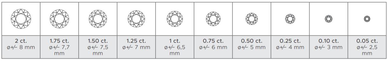 diamant-qualitat-5